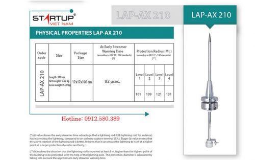 LIVA AX 210