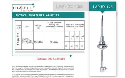 LIVA LAP-BX 125T